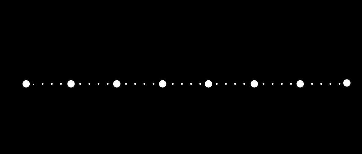 PEPPOL standardization timeline