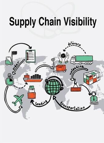 Supply-Chain-Visibility-CTA