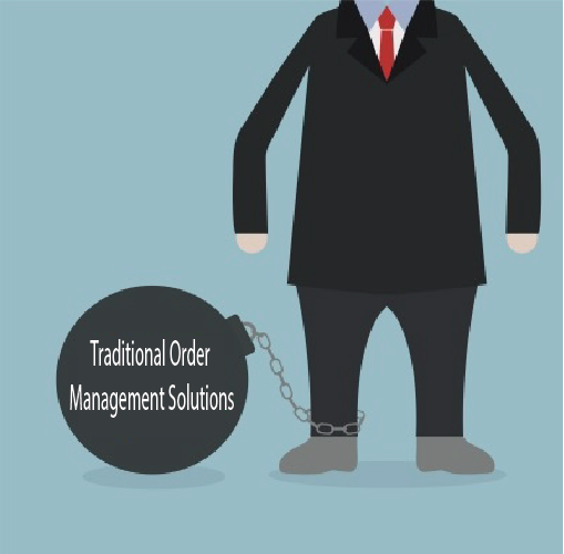 Order Management Solutions