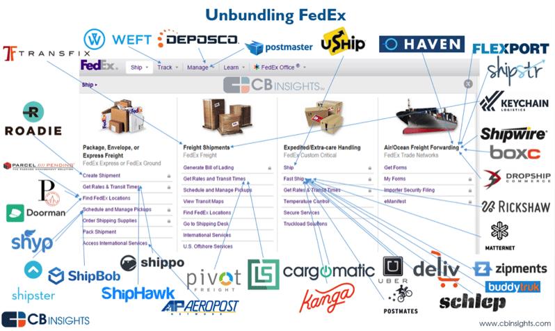 Crowdsource companies