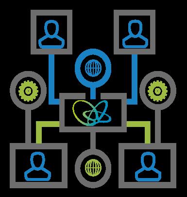 Youredi Business Activity Monitoring