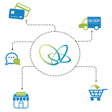 Youredi integration solutions for ecommerce