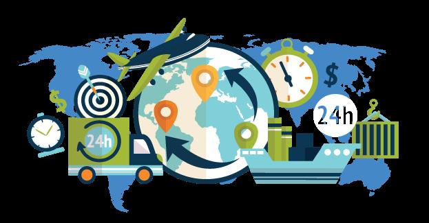 Supply Chain Integrations Youredi iPaaS