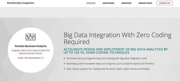 pentaho data integration